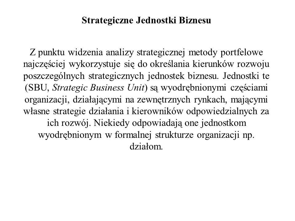 Z punktu widzenia analizy strategicznej metody portfelowe najczęściej wykorzystuje się do określania kierunków rozwoju poszczególnych strategicznych j
