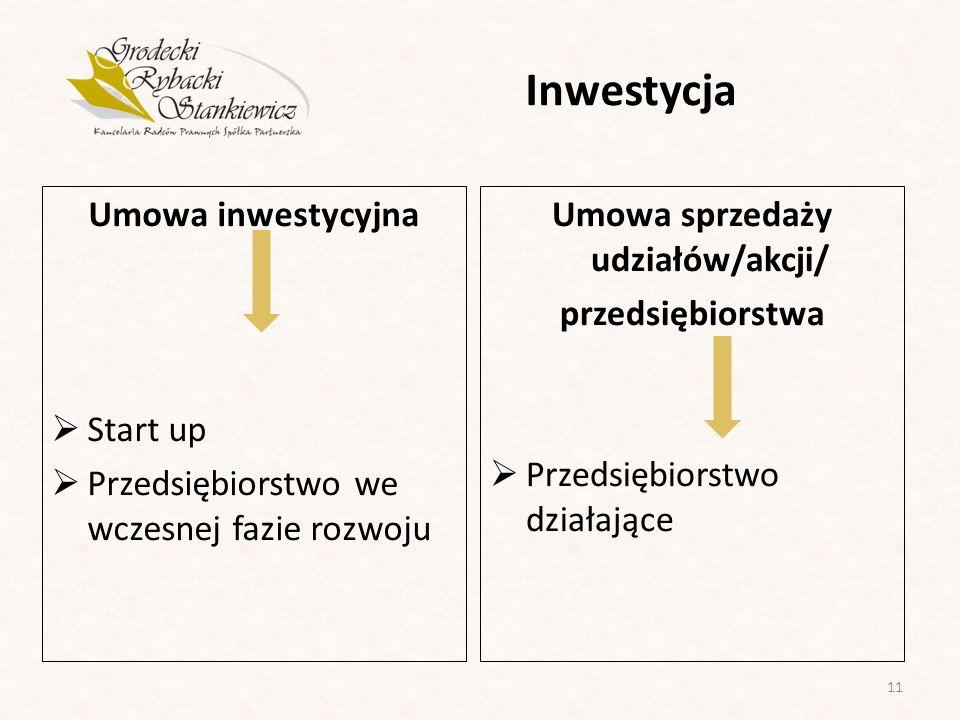 Inwestycja Umowa inwestycyjna Start up Przedsiębiorstwo we wczesnej fazie rozwoju Umowa sprzedaży udziałów/akcji/ przedsiębiorstwa Przedsiębiorstwo dz
