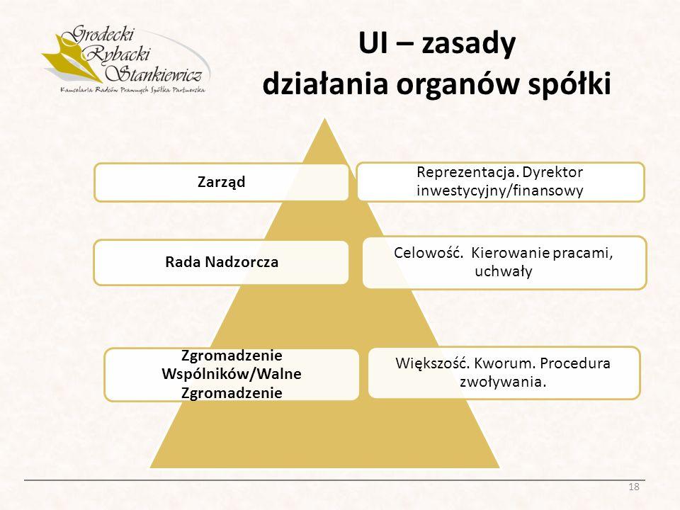UI – zasady działania organów spółki Zarząd Reprezentacja. Dyrektor inwestycyjny/finansowy Rada Nadzorcza Zgromadzenie Wspólników/Walne Zgromadzenie C