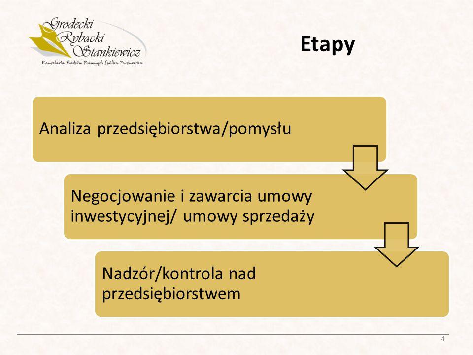 Etapy Analiza przedsiębiorstwa/pomysłu Negocjowanie i zawarcia umowy inwestycyjnej/ umowy sprzedaży Nadzór/kontrola nad przedsiębiorstwem 4