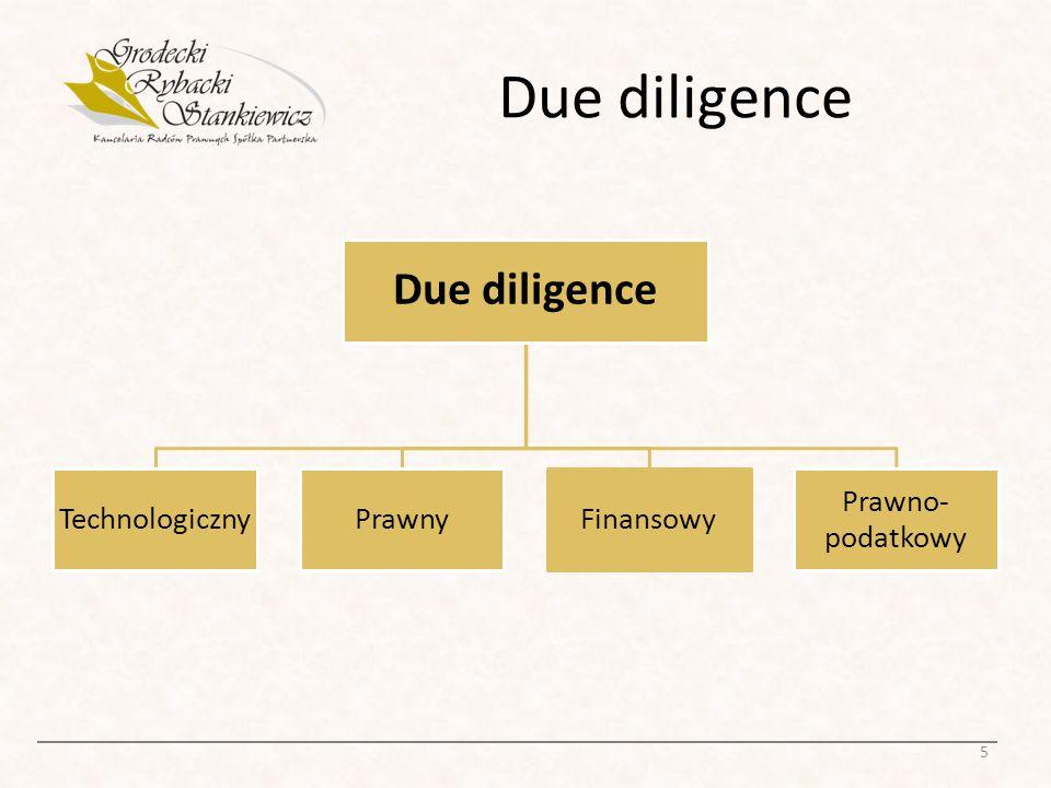 Due diligence TechnologicznyPrawnyFinansowy Prawno- podatkowy 5
