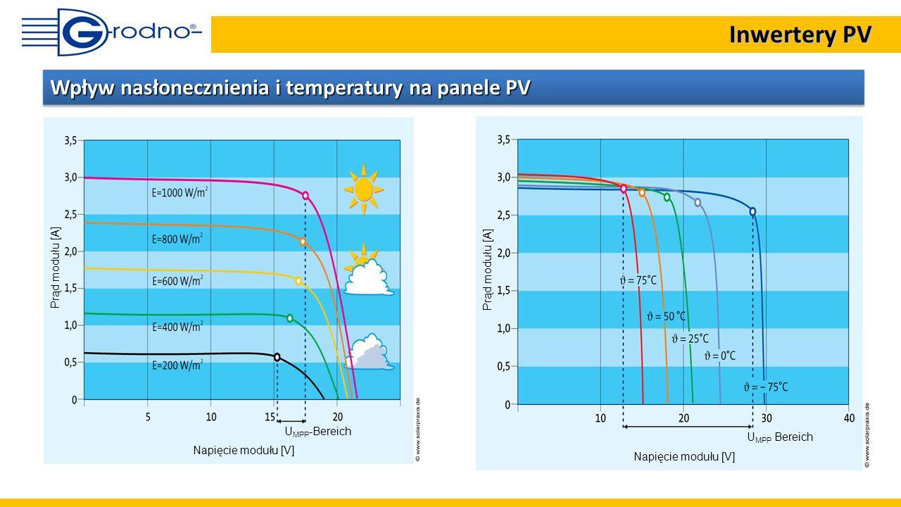 Wpływ nasłonecznienia i temperatury na panele PV U MPP -Bereich Napięcie modułu [V] Prąd modułu [A] U MPP Bereich Napięcie modułu [V] Prąd modułu [A]