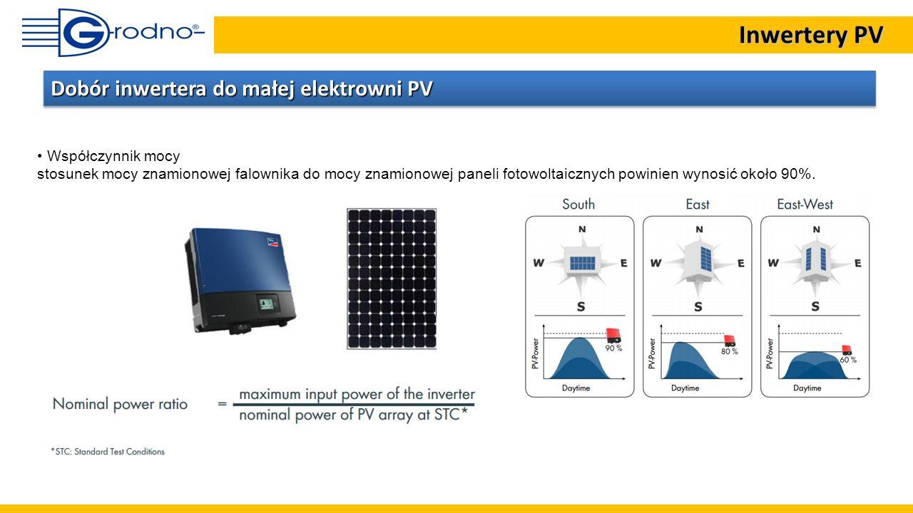 Inwertery PV Inwertery PV Dobór inwertera do małej elektrowni PV Współczynnik mocy stosunek mocy znamionowej falownika do mocy znamionowej paneli foto