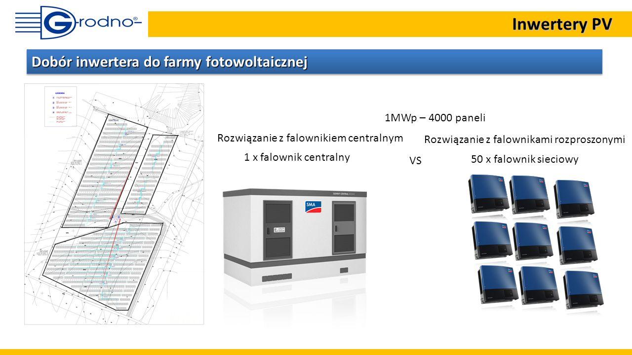 Dobór inwertera do farmy fotowoltaicznej VS 1MWp – 4000 paneli 1 x falownik centralny 50 x falownik sieciowy Rozwiązanie z falownikiem centralnym Rozw