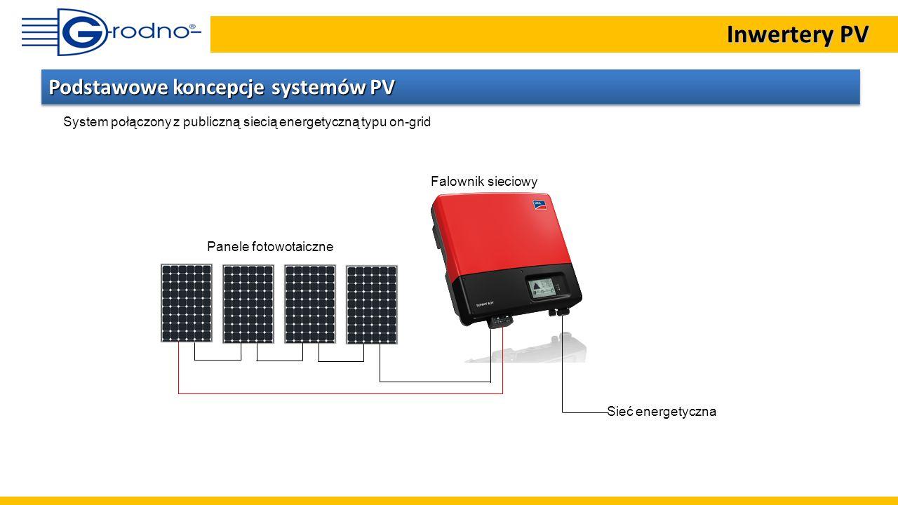 Panele fotowotaiczne Falownik sieciowy Sieć energetyczna System połączony z publiczną siecią energetyczną typu on-grid Podstawowe koncepcje systemów P
