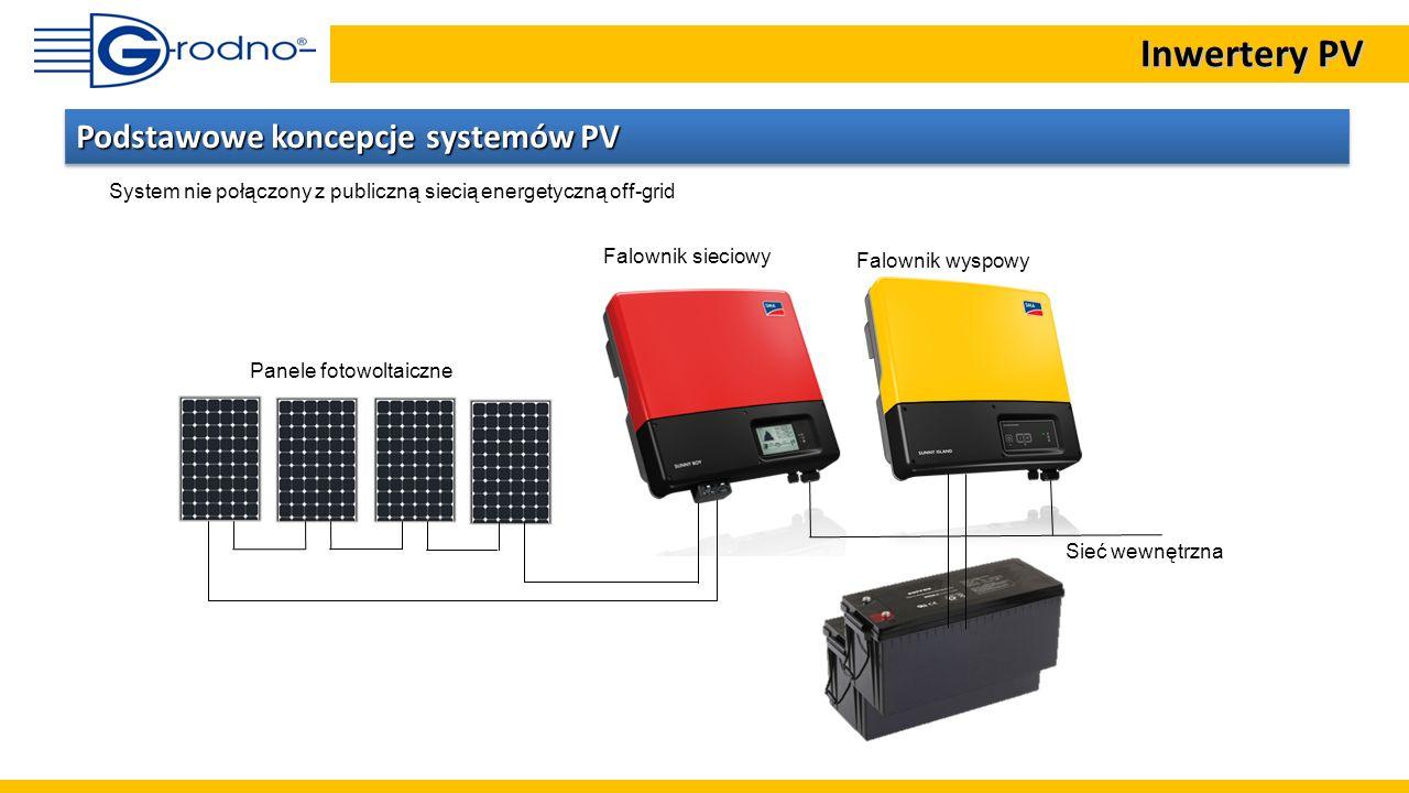 Panele fotowoltaiczne Sieć wewnętrzna Falownik wyspowy Falownik sieciowy System nie połączony z publiczną siecią energetyczną off-grid Podstawowe konc