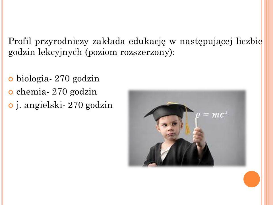 Profil przyrodniczy zakłada edukację w następującej liczbie godzin lekcyjnych (poziom rozszerzony): biologia- 270 godzin chemia- 270 godzin j. angiels