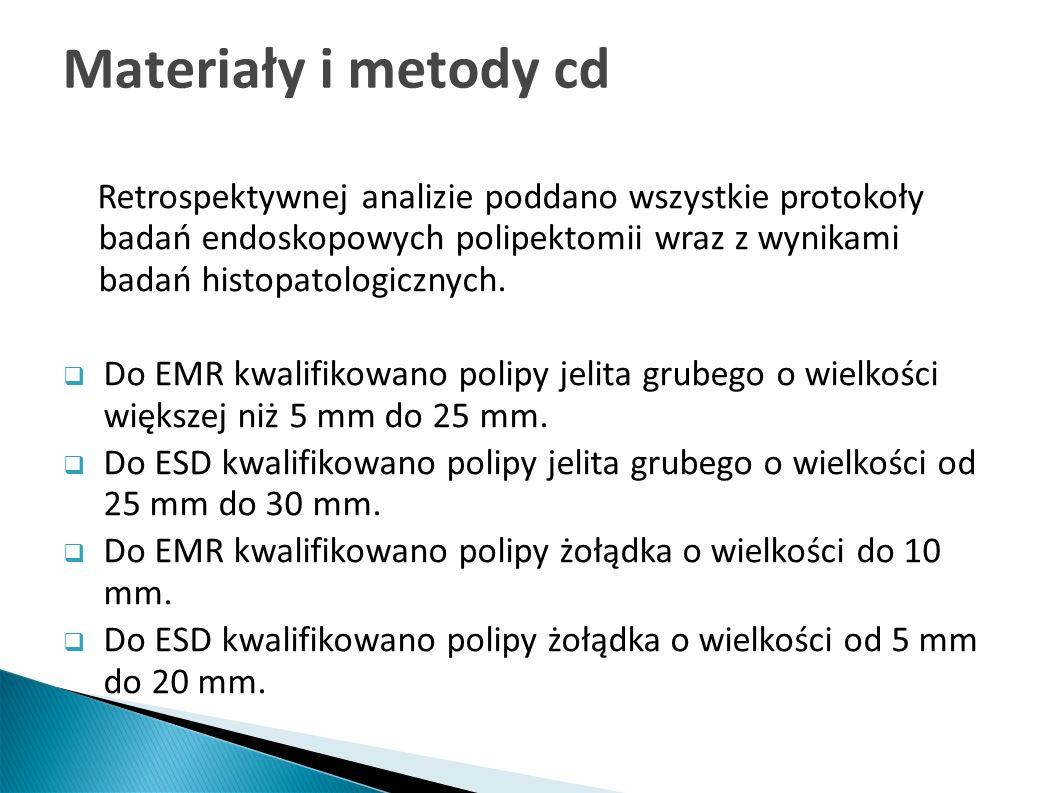 Materiały i metody cd Retrospektywnej analizie poddano wszystkie protokoły badań endoskopowych polipektomii wraz z wynikami badań histopatologicznych.