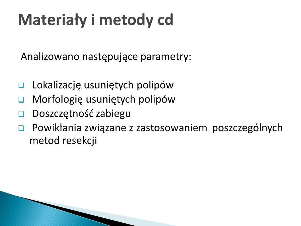 Materiały i metody cd Analizowano następujące parametry: Lokalizację usuniętych polipów Morfologię usuniętych polipów Doszczętność zabiegu Powikłania