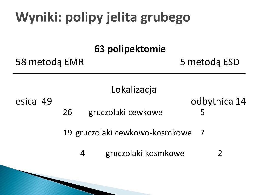 Wyniki: polipy jelita grubego 63 polipektomie 58 metodą EMR 5 metodą ESD Lokalizacja esica 49odbytnica 14 26 gruczolaki cewkowe 5 19gruczolaki cewkowo