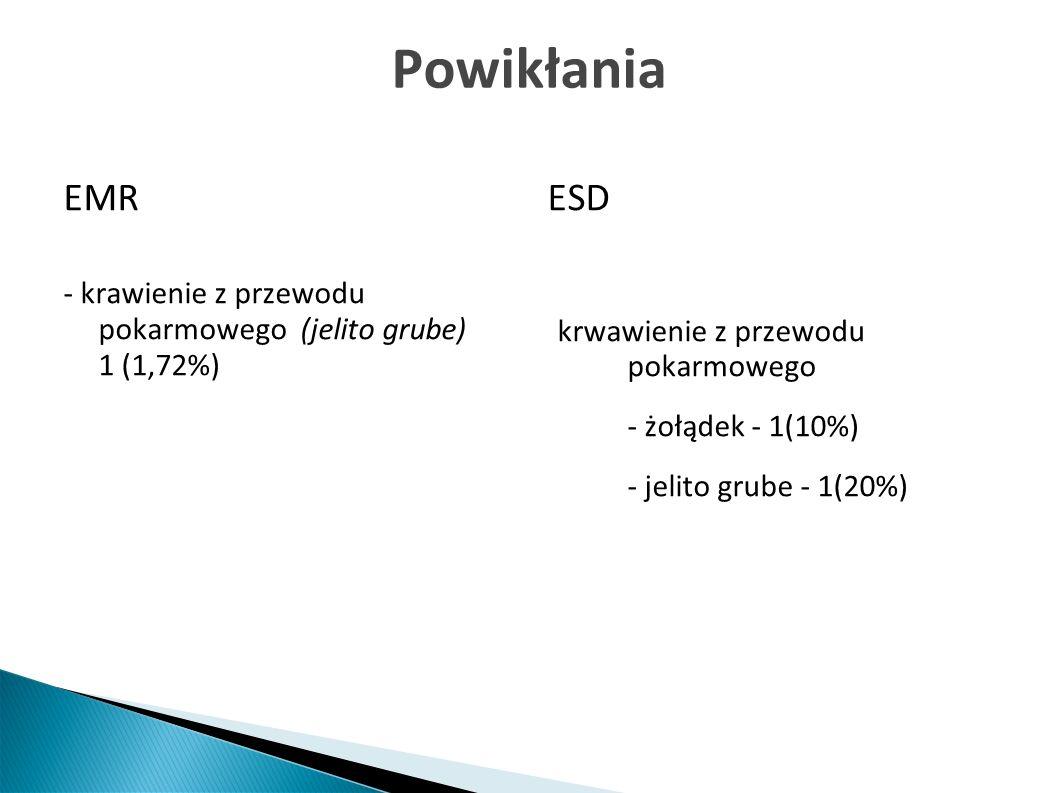 Powikłania EMR - krawienie z przewodu pokarmowego (jelito grube) 1 (1,72%) ESD krwawienie z przewodu pokarmowego - żołądek - 1(10%) - jelito grube - 1