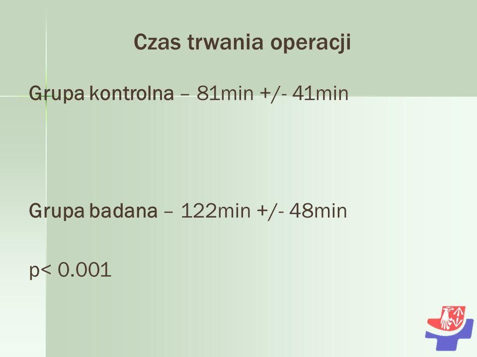Czas trwania operacji Grupa kontrolna – 81min +/- 41min Grupa badana – 122min +/- 48min p< 0.001