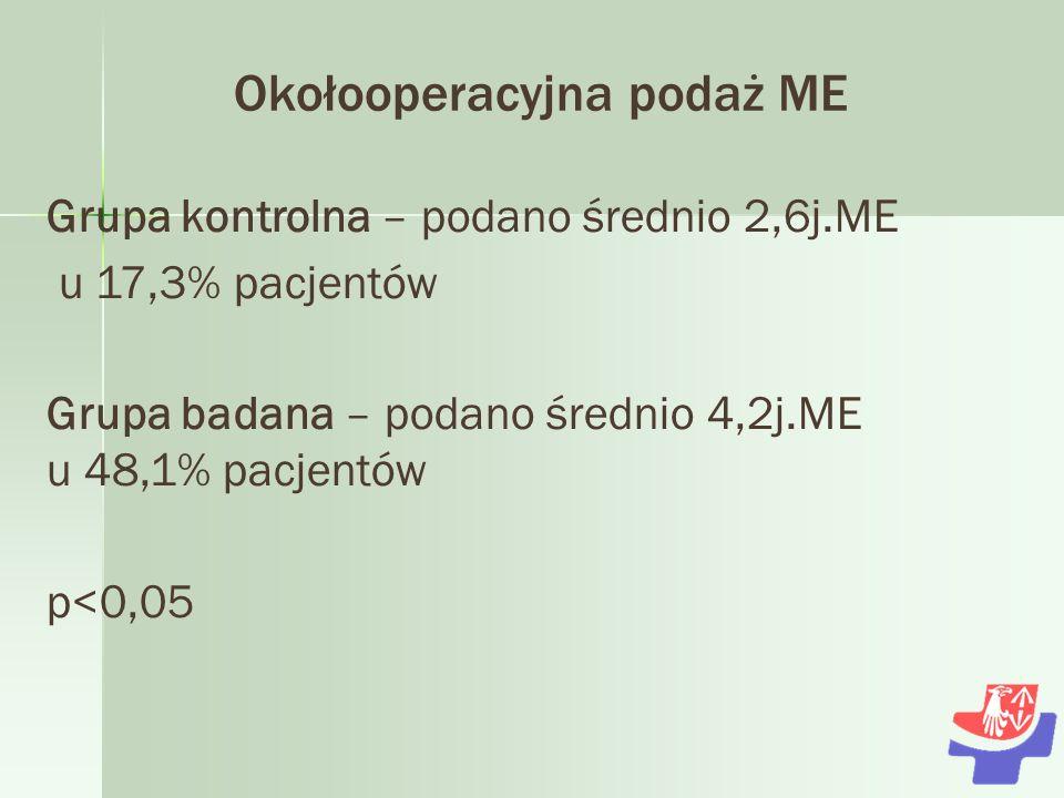 Okołooperacyjna podaż ME Grupa kontrolna – podano średnio 2,6j.ME u 17,3% pacjentów Grupa badana – podano średnio 4,2j.ME u 48,1% pacjentów p<0,05