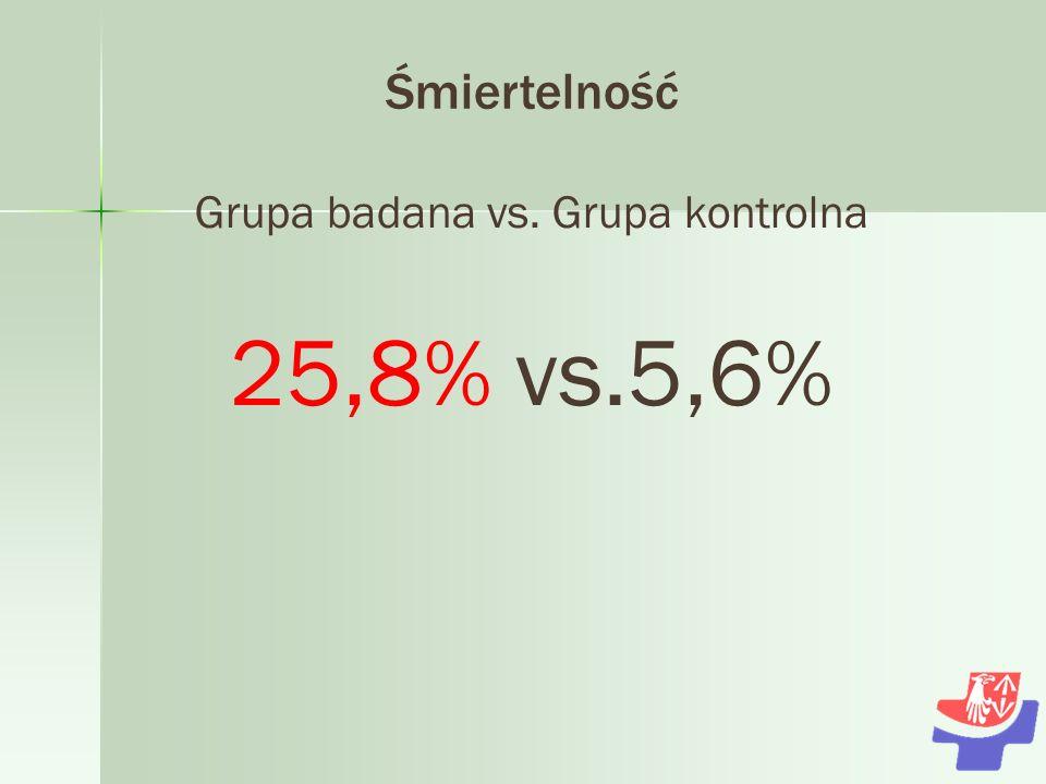 Śmiertelność Grupa badana vs. Grupa kontrolna 25,8% vs.5,6%