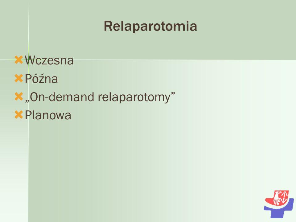 Relaparotomia Wczesna Późna On-demand relaparotomy Planowa