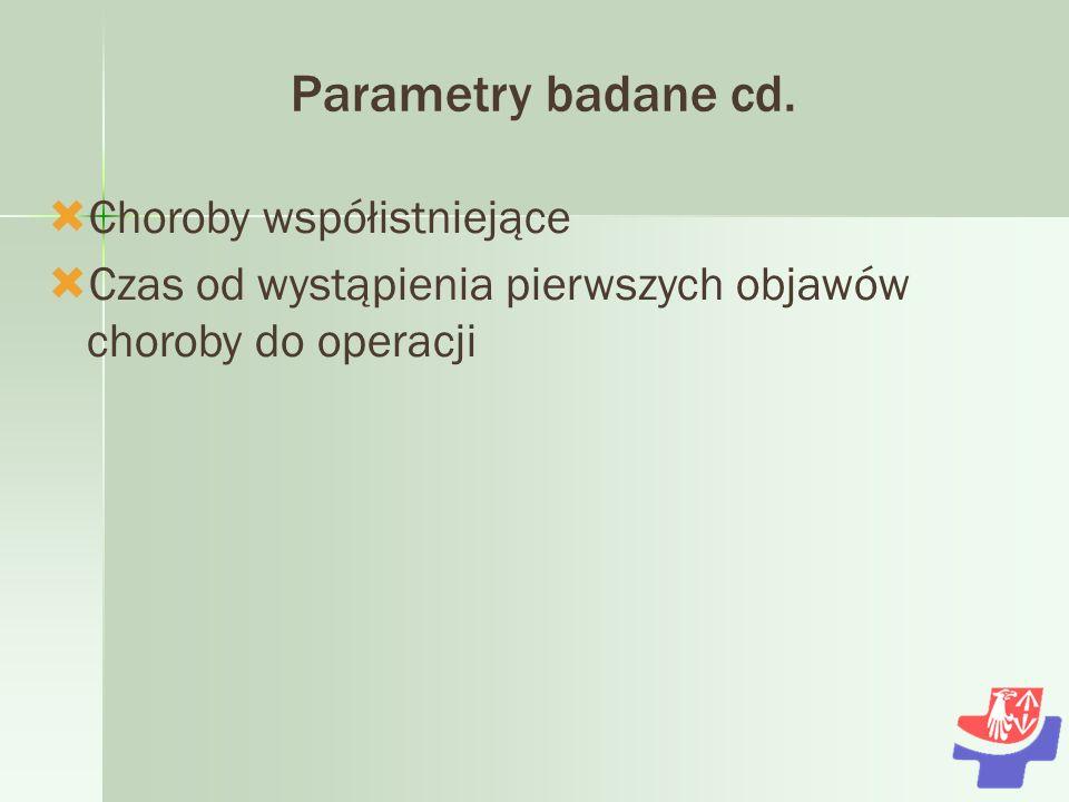 Parametry badane cd.