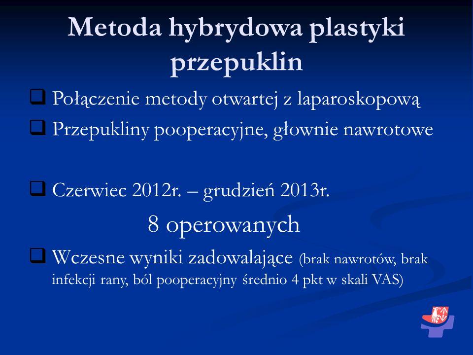 Metoda hybrydowa plastyki przepuklin Połączenie metody otwartej z laparoskopową Przepukliny pooperacyjne, głownie nawrotowe Czerwiec 2012r. – grudzień
