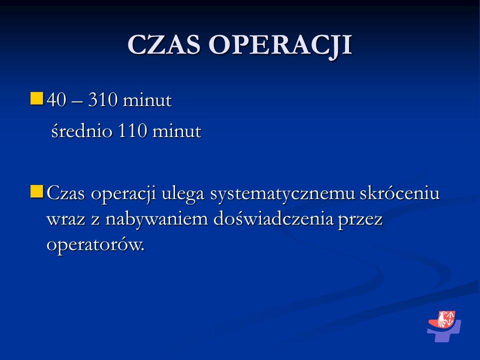 CZAS OPERACJI 40 – 310 minut 40 – 310 minut średnio 110 minut średnio 110 minut Czas operacji ulega systematycznemu skróceniu wraz z nabywaniem doświa
