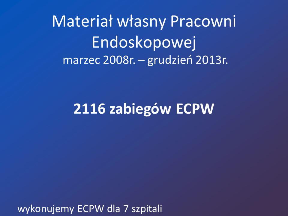 Materiał własny Pracowni Endoskopowej marzec 2008r.