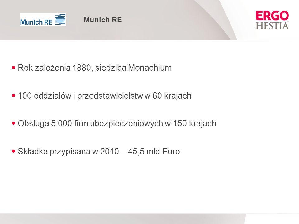 Rok założenia 1880, siedziba Monachium 100 oddziałów i przedstawicielstw w 60 krajach Obsługa 5 000 firm ubezpieczeniowych w 150 krajach Składka przypisana w 2010 – 45,5 mld Euro Munich RE