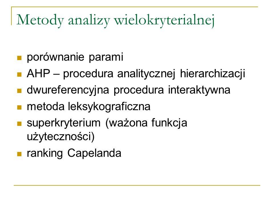Metody analizy wielokryterialnej porównanie parami AHP – procedura analitycznej hierarchizacji dwureferencyjna procedura interaktywna metoda leksykogr