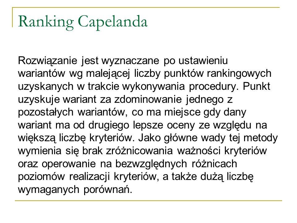 Ranking Capelanda Rozwiązanie jest wyznaczane po ustawieniu wariantów wg malejącej liczby punktów rankingowych uzyskanych w trakcie wykonywania proced