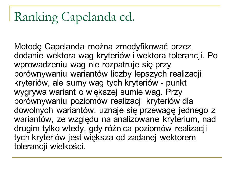 Ranking Capelanda cd. Metodę Capelanda można zmodyfikować przez dodanie wektora wag kryteriów i wektora tolerancji. Po wprowadzeniu wag nie rozpatruje
