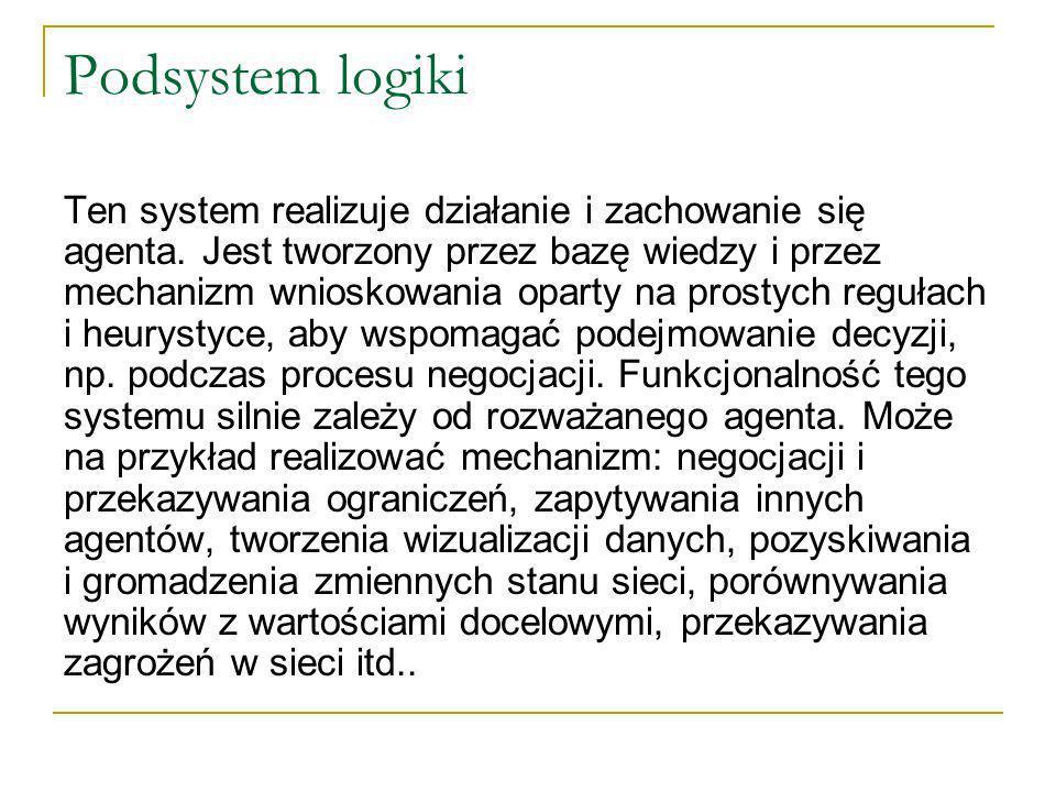 Podsystem logiki Ten system realizuje działanie i zachowanie się agenta.