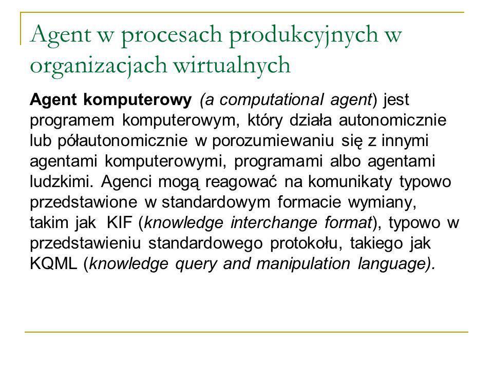 Agent w procesach produkcyjnych w organizacjach wirtualnych Agent komputerowy (a computational agent) jest programem komputerowym, który działa autonomicznie lub półautonomicznie w porozumiewaniu się z innymi agentami komputerowymi, programami albo agentami ludzkimi.
