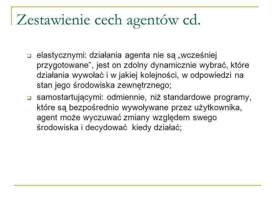 Zestawienie cech agentów cd.