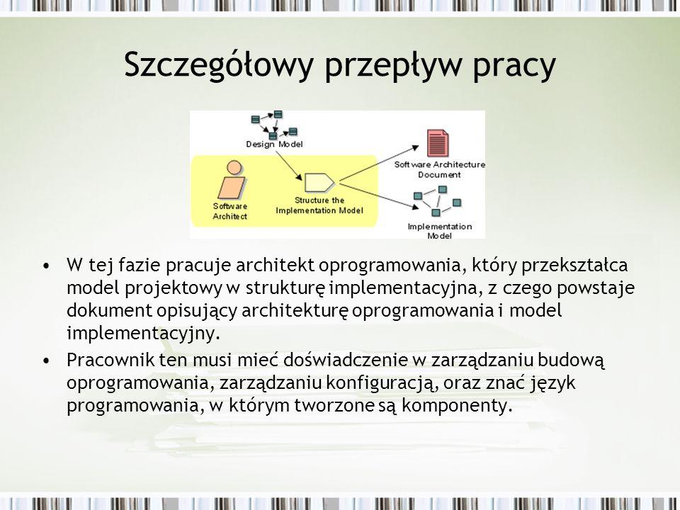 Szczegółowy przepływ pracy W tej fazie pracuje architekt oprogramowania, który przekształca model projektowy w strukturę implementacyjna, z czego pows