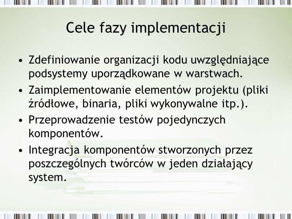 Cele fazy implementacji Zdefiniowanie organizacji kodu uwzględniające podsystemy uporządkowane w warstwach. Zaimplementowanie elementów projektu (plik