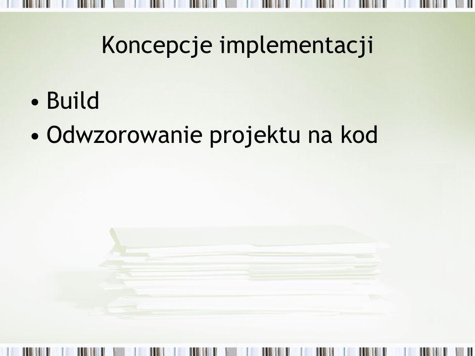 Koncepcje implementacji Build Odwzorowanie projektu na kod