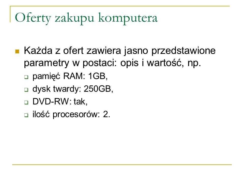 Oferty zakupu komputera Każda z ofert zawiera jasno przedstawione parametry w postaci: opis i wartość, np. pamięć RAM: 1GB, dysk twardy: 250GB, DVD-RW
