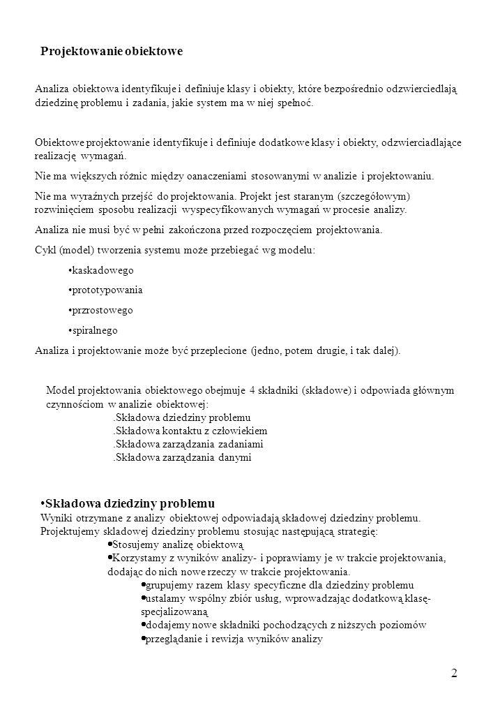 2 Projektowanie obiektowe Model projektowania obiektowego obejmuje 4 składniki (składowe) i odpowiada głównym czynnościom w analizie obiektowej:.Skład