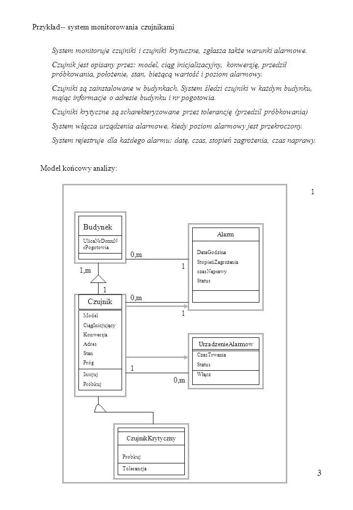 3 Przykład-- system monitorowania czujnikami System monitoruje czujniki i czujniki krytuczne, zgłasza także warunki alarmowe. Czujnik jest opisany prz