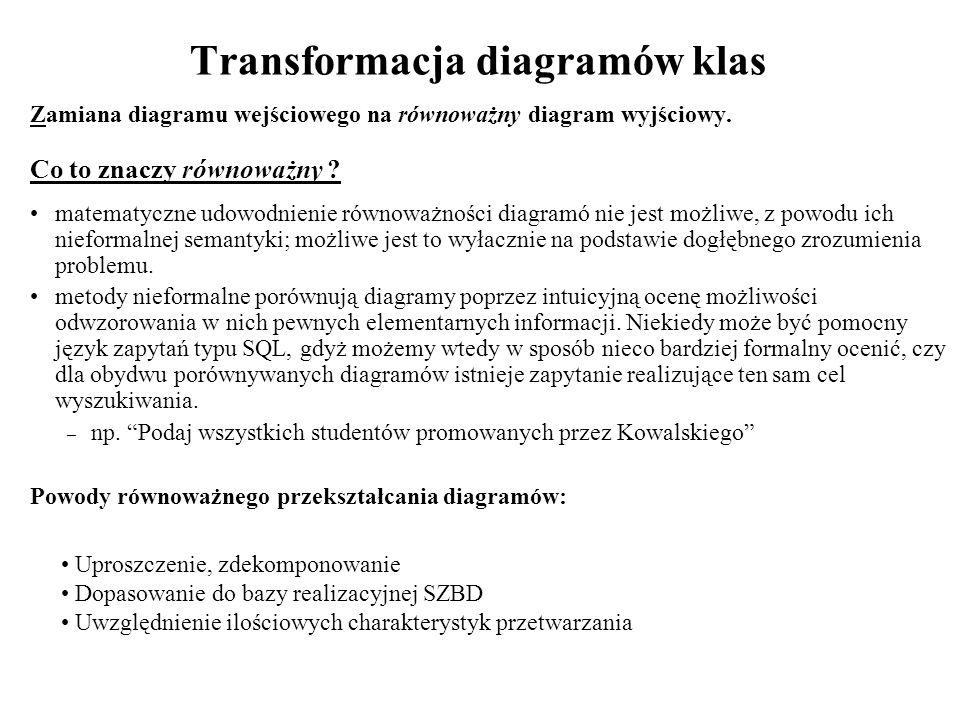 Transformacja diagramów klas Zamiana diagramu wejściowego na równoważny diagram wyjściowy. Co to znaczy równoważny ? matematyczne udowodnienie równowa