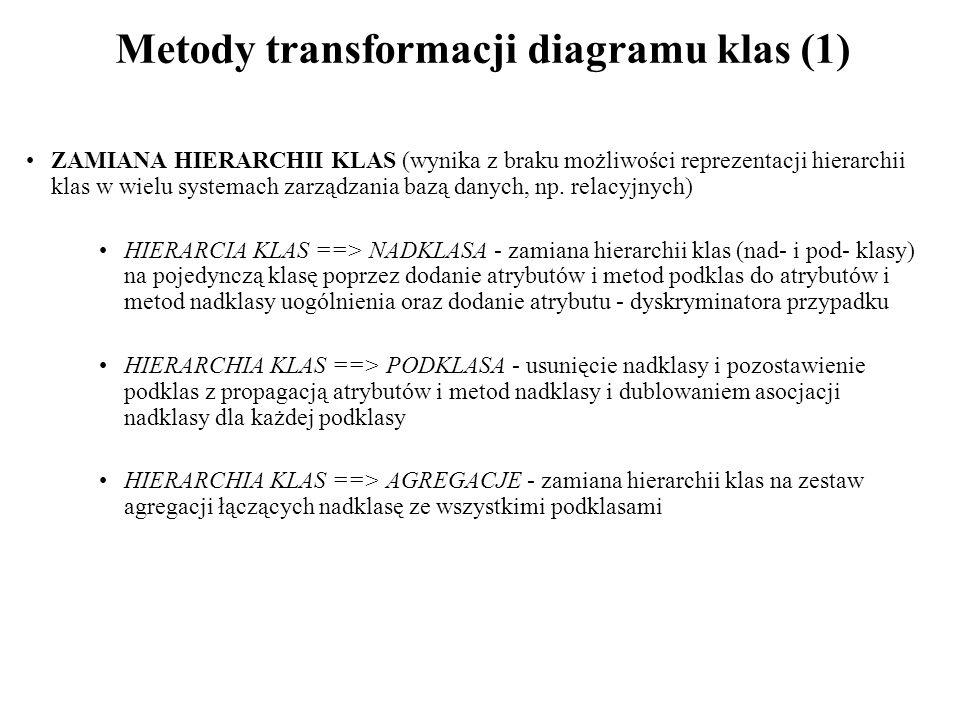 Metody transformacji diagramu klas (1) ZAMIANA HIERARCHII KLAS (wynika z braku możliwości reprezentacji hierarchii klas w wielu systemach zarządzania