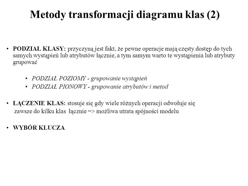 Metody transformacji diagramu klas (2) PODZIAŁ KLASY: przyczyną jest fakt, że pewne operacje mają częsty dostęp do tych samych wystąpień lub atrybutów