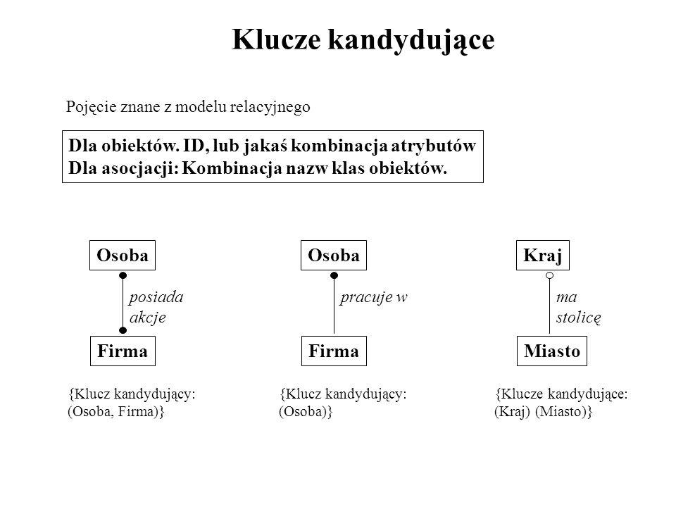 Klucze kandydujące Pojęcie znane z modelu relacyjnego Dla obiektów. ID, lub jakaś kombinacja atrybutów Dla asocjacji: Kombinacja nazw klas obiektów. F