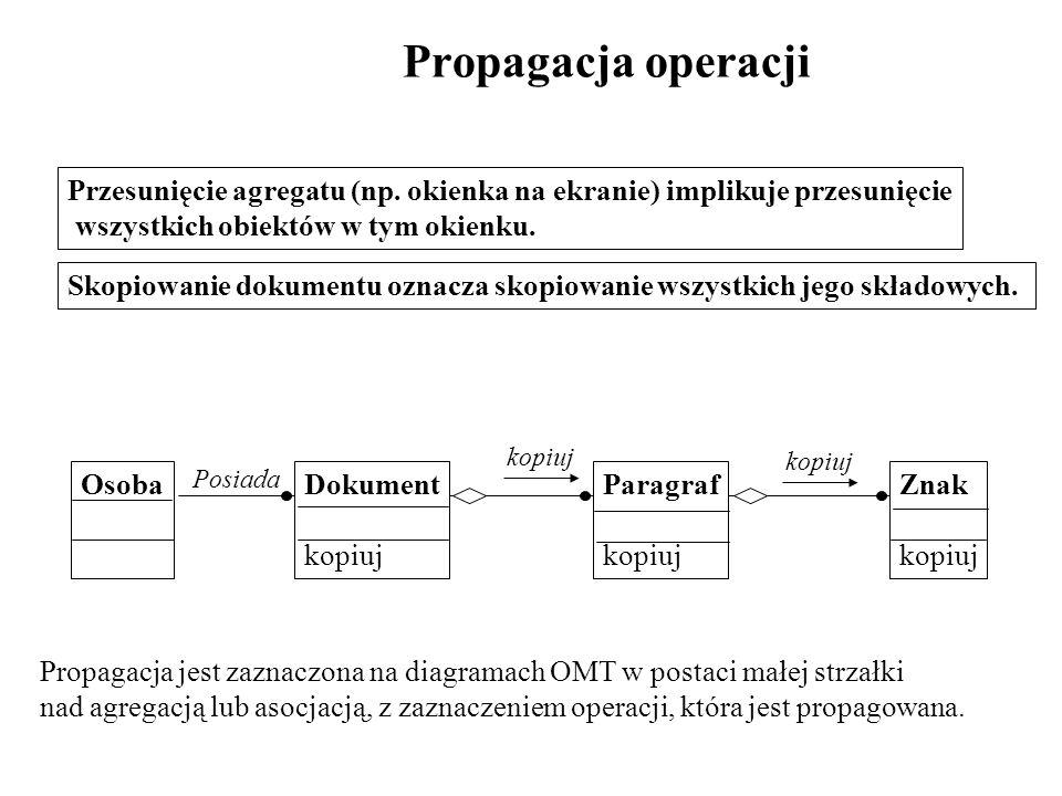 Propagacja operacji Przesunięcie agregatu (np. okienka na ekranie) implikuje przesunięcie wszystkich obiektów w tym okienku. Skopiowanie dokumentu ozn