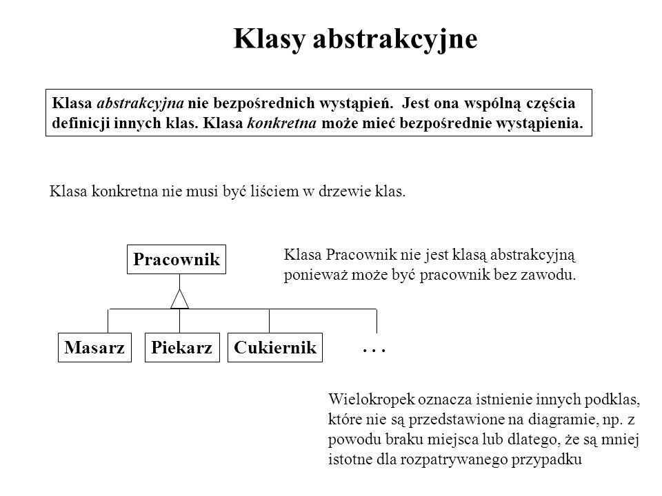 Klasy abstrakcyjne Klasa abstrakcyjna nie bezpośrednich wystąpień. Jest ona wspólną częścia definicji innych klas. Klasa konkretna może mieć bezpośred