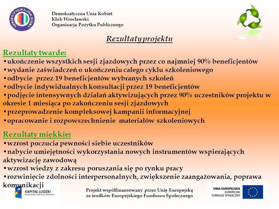 Demokratyczna Unia Kobiet Klub Wrocławski Organizacja Pożytku Publicznego Projekt współfinansowany przez Unię Europejską ze środków Europejskiego Funduszu Społecznego Rezultaty projektu Rezultaty twarde: ukończenie wszystkich sesji zjazdowych przez co najmniej 90% beneficjentów wydanie zaświadczeń o ukończeniu całego cyklu szkoleniowego odbycie przez 19 beneficjentów wybranych szkoleń odbycie indywidualnych konsultacji przez 19 beneficjentów podjęcie intensywnych działań aktywizujących przez 90% uczestników projektu w okresie 1 miesiąca po zakończeniu sesji zjazdowych przeprowadzenie kompleksowej kampanii informacyjnej opracowanie i rozpowszechnienie materiałów szkoleniowych Rezultaty miękkie: wzrost poczucia pewności siebie uczestników nabycie umiejętności wykorzystania nowych instrumentów wspierających aktywizację zawodową wzrost wiedzy z zakresu poruszania się po rynku pracy rozwinięcie zdolności interpersonalnych, zwiększenie zaangażowania, poprawa komunikacji