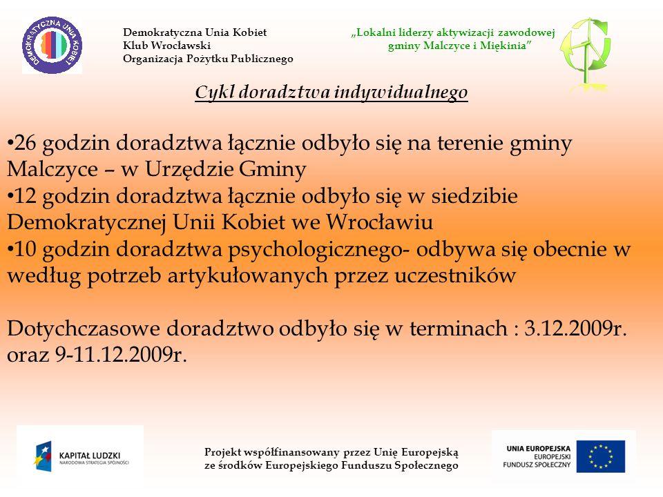 Projekt współfinansowany przez Unię Europejską ze środków Europejskiego Funduszu Społecznego Cykl doradztwa indywidualnego 26 godzin doradztwa łącznie odbyło się na terenie gminy Malczyce – w Urzędzie Gminy 12 godzin doradztwa łącznie odbyło się w siedzibie Demokratycznej Unii Kobiet we Wrocławiu 10 godzin doradztwa psychologicznego- odbywa się obecnie w według potrzeb artykułowanych przez uczestników Dotychczasowe doradztwo odbyło się w terminach : 3.12.2009r.
