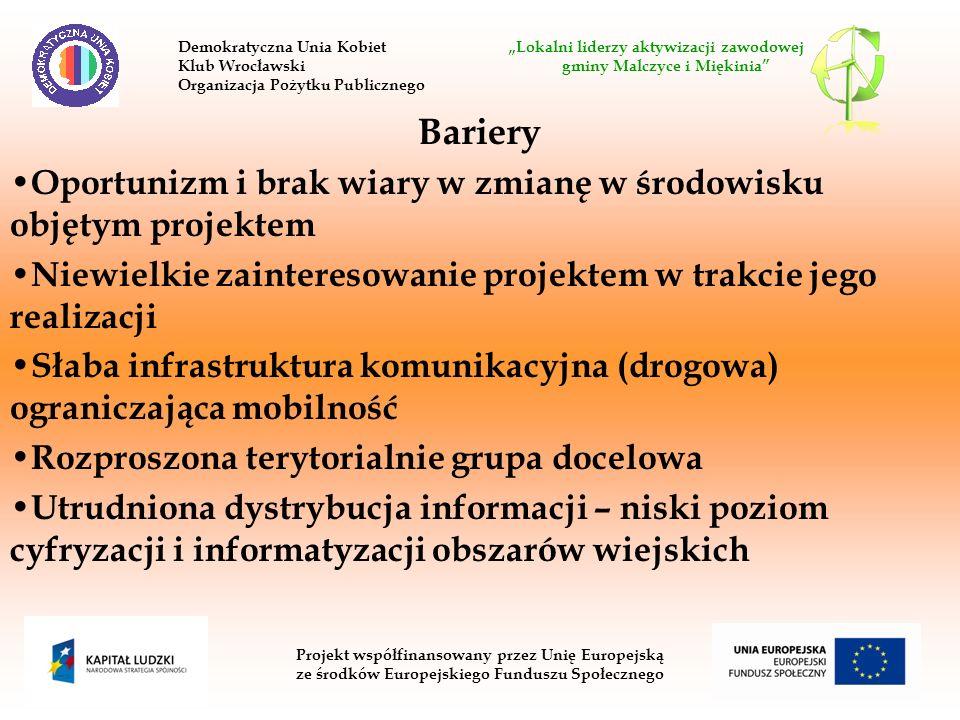 Bariery Oportunizm i brak wiary w zmianę w środowisku objętym projektem Niewielkie zainteresowanie projektem w trakcie jego realizacji Słaba infrastruktura komunikacyjna (drogowa) ograniczająca mobilność Rozproszona terytorialnie grupa docelowa Utrudniona dystrybucja informacji – niski poziom cyfryzacji i informatyzacji obszarów wiejskich Projekt współfinansowany przez Unię Europejską ze środków Europejskiego Funduszu Społecznego Demokratyczna Unia Kobiet Lokalni liderzy aktywizacji zawodowej Klub Wrocławski gminy Malczyce i Miękinia Organizacja Pożytku Publicznego