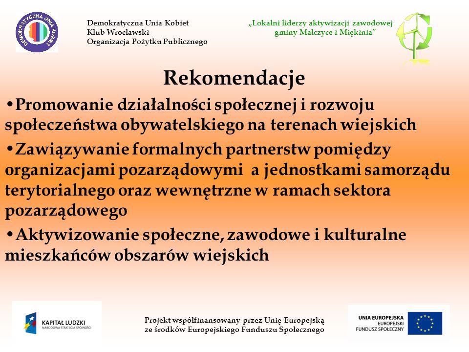 Rekomendacje Promowanie działalności społecznej i rozwoju społeczeństwa obywatelskiego na terenach wiejskich Zawiązywanie formalnych partnerstw pomiędzy organizacjami pozarządowymi a jednostkami samorządu terytorialnego oraz wewnętrzne w ramach sektora pozarządowego Aktywizowanie społeczne, zawodowe i kulturalne mieszkańców obszarów wiejskich Projekt współfinansowany przez Unię Europejską ze środków Europejskiego Funduszu Społecznego Demokratyczna Unia Kobiet Lokalni liderzy aktywizacji zawodowej Klub Wrocławski gminy Malczyce i Miękinia Organizacja Pożytku Publicznego