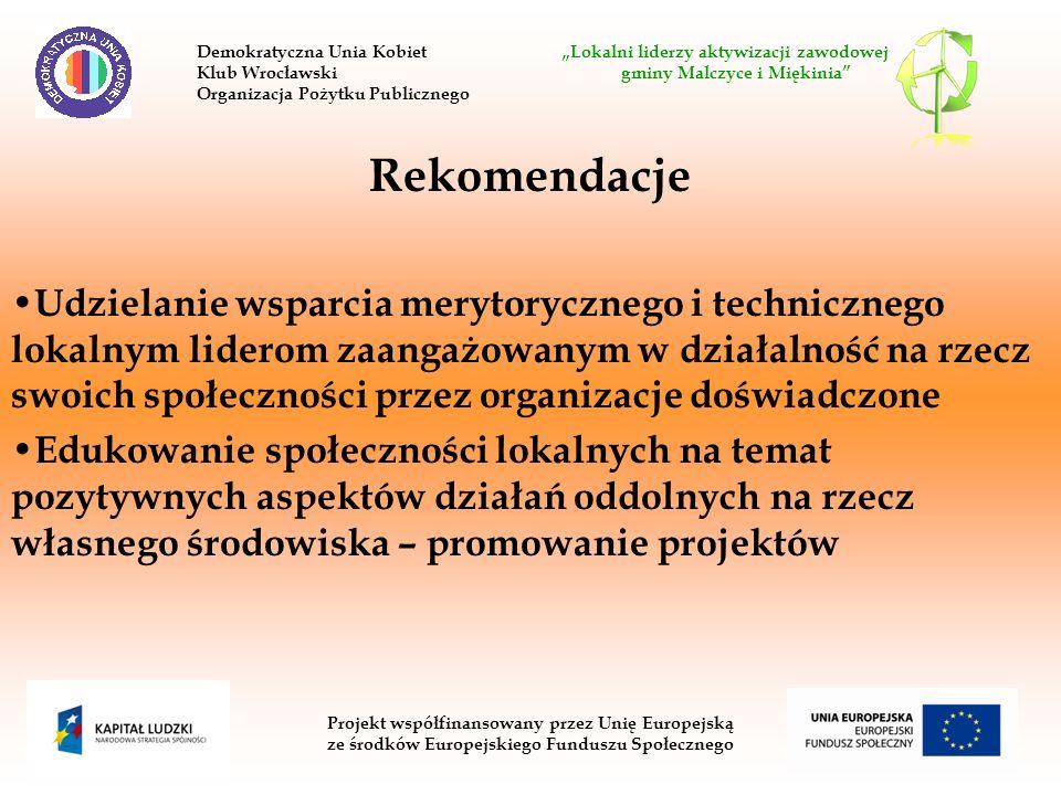 Rekomendacje Udzielanie wsparcia merytorycznego i technicznego lokalnym liderom zaangażowanym w działalność na rzecz swoich społeczności przez organizacje doświadczone Edukowanie społeczności lokalnych na temat pozytywnych aspektów działań oddolnych na rzecz własnego środowiska – promowanie projektów Projekt współfinansowany przez Unię Europejską ze środków Europejskiego Funduszu Społecznego Demokratyczna Unia Kobiet Lokalni liderzy aktywizacji zawodowej Klub Wrocławski gminy Malczyce i Miękinia Organizacja Pożytku Publicznego
