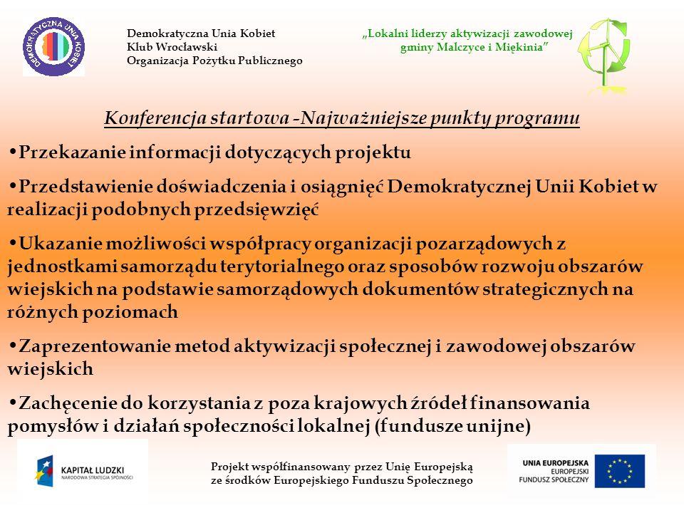Projekt współfinansowany przez Unię Europejską ze środków Europejskiego Funduszu Społecznego Konferencja startowa -Najważniejsze punkty programu Przekazanie informacji dotyczących projektu Przedstawienie doświadczenia i osiągnięć Demokratycznej Unii Kobiet w realizacji podobnych przedsięwzięć Ukazanie możliwości współpracy organizacji pozarządowych z jednostkami samorządu terytorialnego oraz sposobów rozwoju obszarów wiejskich na podstawie samorządowych dokumentów strategicznych na różnych poziomach Zaprezentowanie metod aktywizacji społecznej i zawodowej obszarów wiejskich Zachęcenie do korzystania z poza krajowych źródeł finansowania pomysłów i działań społeczności lokalnej (fundusze unijne) Demokratyczna Unia Kobiet Lokalni liderzy aktywizacji zawodowej Klub Wrocławski gminy Malczyce i Miękinia Organizacja Pożytku Publicznego