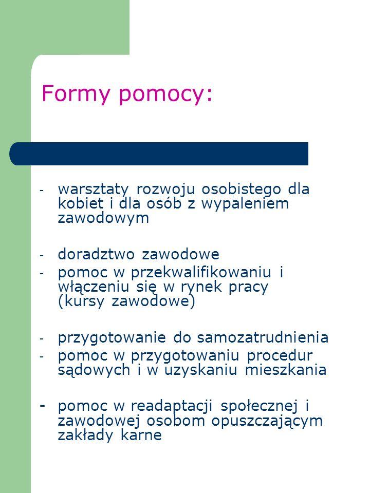 Formy pomocy: - warsztaty rozwoju osobistego dla kobiet i dla osób z wypaleniem zawodowym - doradztwo zawodowe - pomoc w przekwalifikowaniu i włączeni