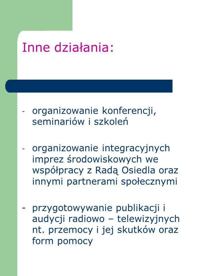 Inne działania: - organizowanie konferencji, seminariów i szkoleń - organizowanie integracyjnych imprez środowiskowych we współpracy z Radą Osiedla or